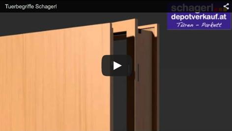 Türenbegriffe erklärt